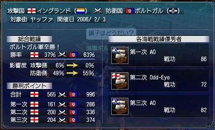 大海戦最終結果2-5