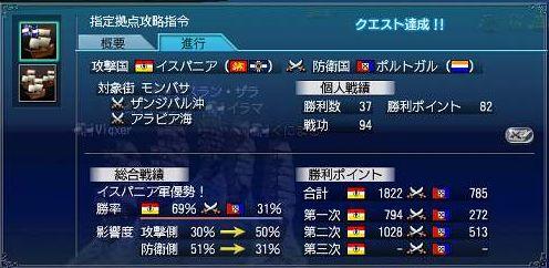 4-15大海戦MVP
