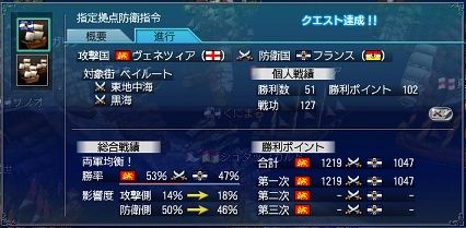 12-29大海戦結果