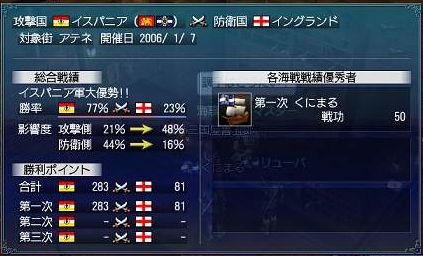 大海戦MVP-2