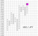 USD-JPY PF(2007.02.22)