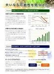 商品新時代 農産物ファンド