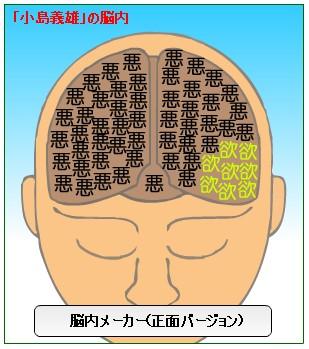 小島義雄,小島よしお,脳内メーカー