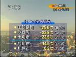 北海道_気温