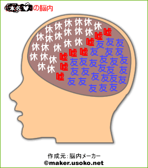 ささこの脳内(・∀・)