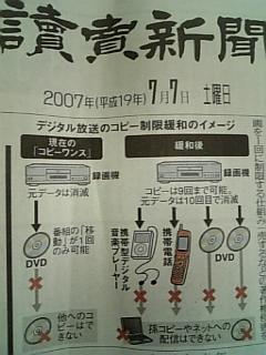 デジタルCOPY