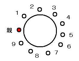otori1