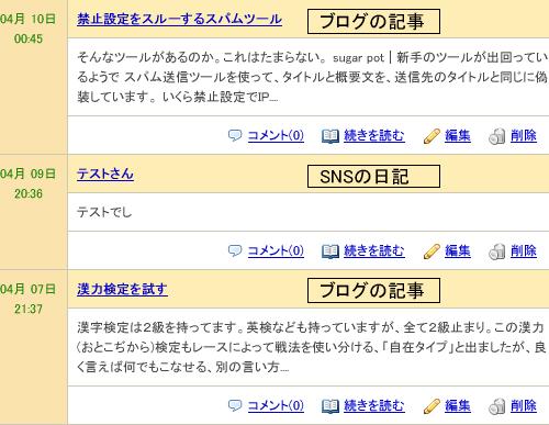 SNSから投稿した日記とブログで更新した記事が表示される