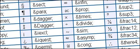 HTML及びXHTMLで使える文字実態参照一覧