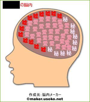 ひなたさんの脳内。
