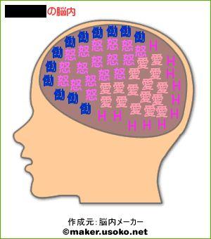 鎌田好幸の脳内。