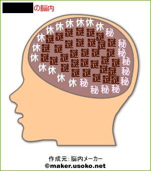 うりさんの脳内。